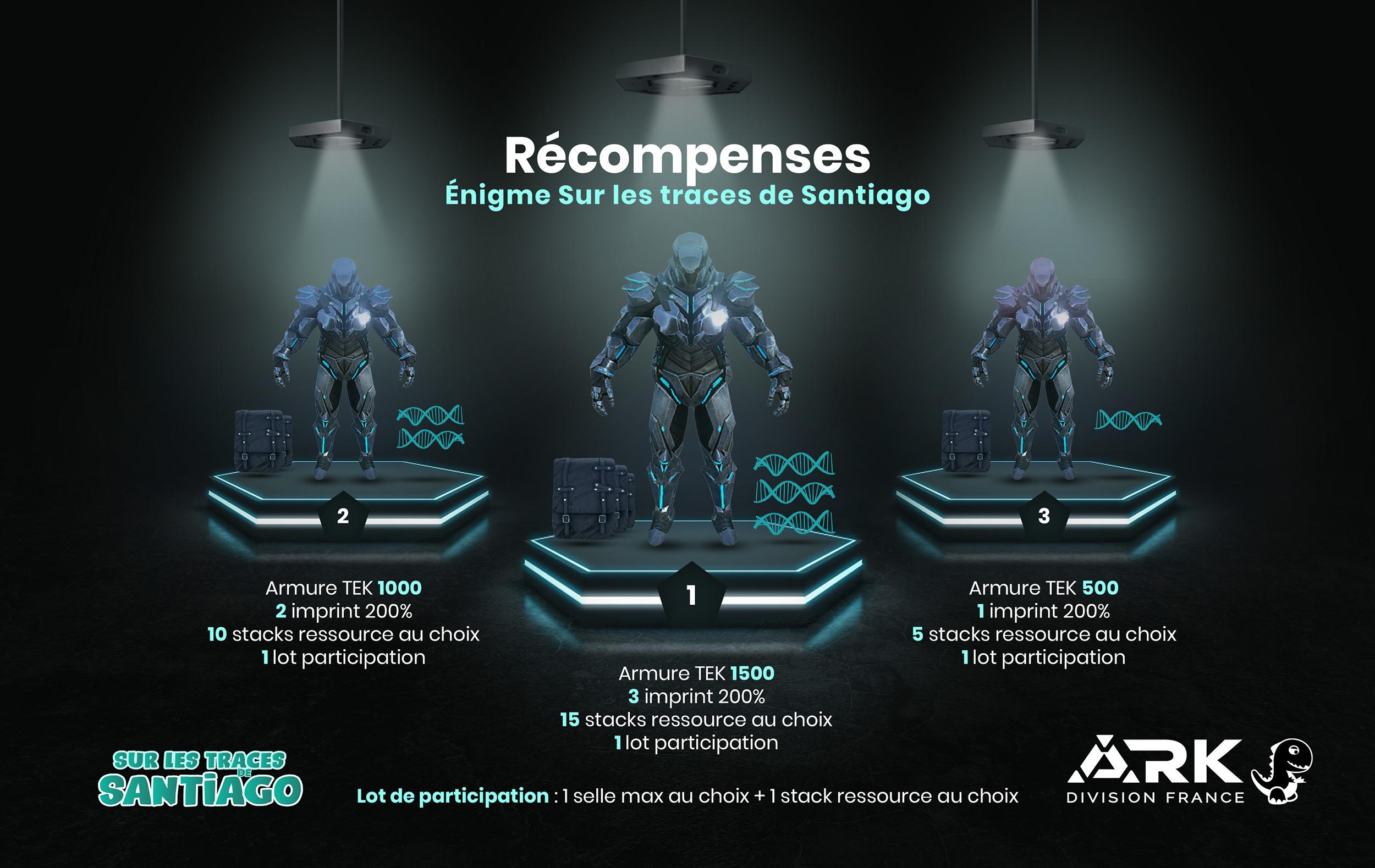 Recompenses-Enigme-Ark-Division-Santiago