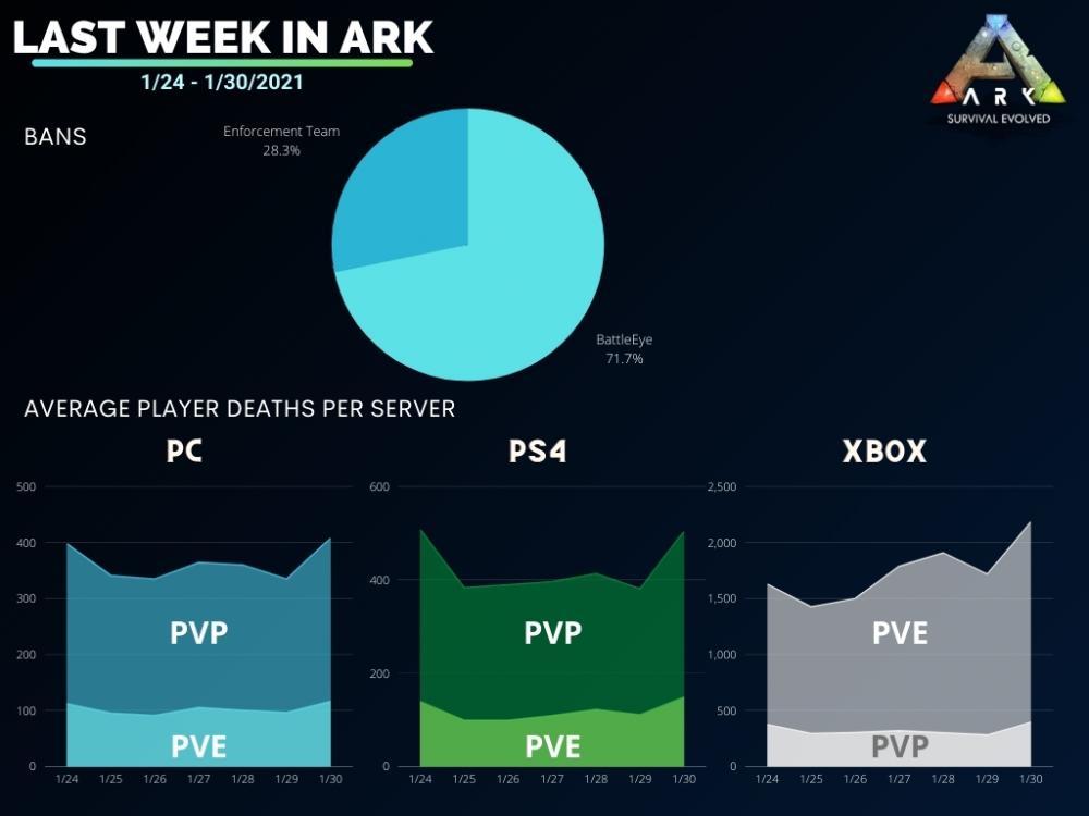 stat-wildcard-ark-division-france