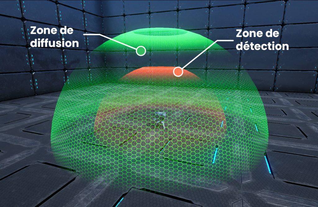 zone-detection-Capteur-tek-ark-division-france